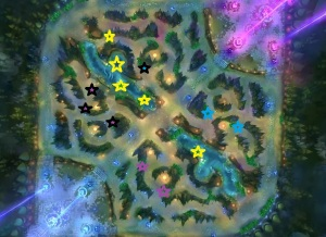 late game wards