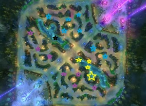mid game wards